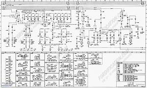1999 Ford F250 Diesel Fuse Box Diagram Panel Super Duty