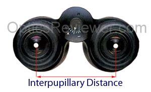 how to buy binoculars