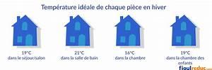 Quel Taux D Humidité Dans Une Maison : taux d humidite ideal dans une maison id es d coration int rieure ~ Dode.kayakingforconservation.com Idées de Décoration