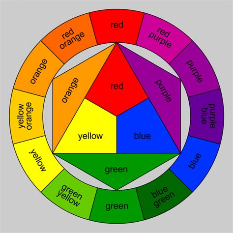 Color Wheel Images Color Terms For And Design 1