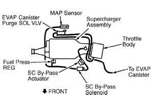 2003 pontiac grand prix vacuum diagram 2003 image similiar 1998 pontiac grand prix engine diagram keywords on 2003 pontiac grand prix vacuum diagram