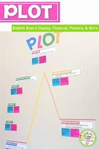 Plot Diagram Graphic Organizer  Summary Planner  Foldable