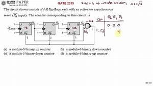Gate 2015 Mod - 5 Asynchronous Counter Using Jk Flip Flops