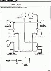 1984 Jaguar Xjs Fuse Box Diagram
