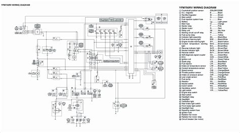 Coolster 125 Wiring Diagram by Coolster 110cc Wiring Diagram Wiring Diagram Database