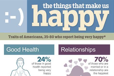 5 Things That Make Us Happy Brandongaillecom