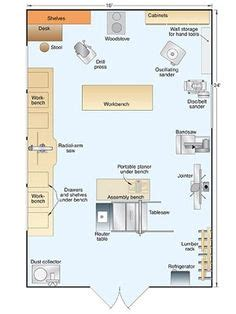 images  woodshop layout ideas  pinterest
