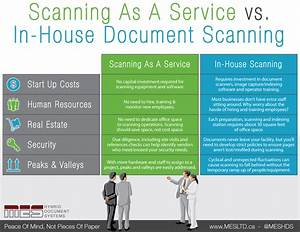 document management resource centre how to With document scanning procedures