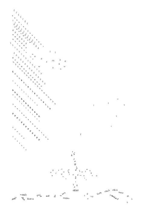 12 Lady of Poetry - Concrete Poetry ideas | poetry, lady