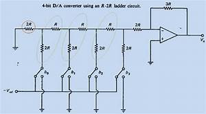 Digital To Analog Converter  Dac  Architecture And Its