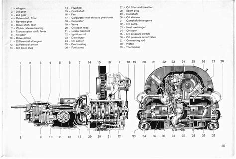 Volkswagen Beetle Engine Diagram by One Side Opinion 3月 2013
