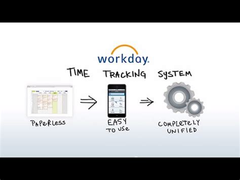 workday time tracking youtube