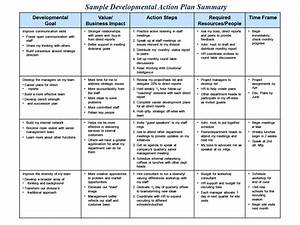 image gallery sample idp With executive development plan template