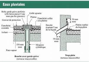 évacuation Eaux Pluviales Maison Individuelle : toiture terrasse points singuliers en images eau ~ Dailycaller-alerts.com Idées de Décoration