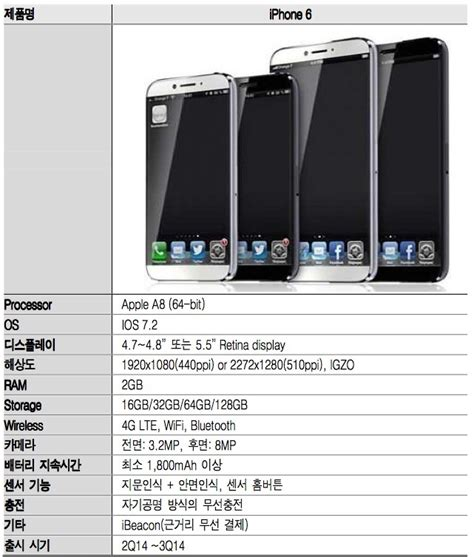 iphone 6 storage sketchy report claims iphone 6 iphone details larger