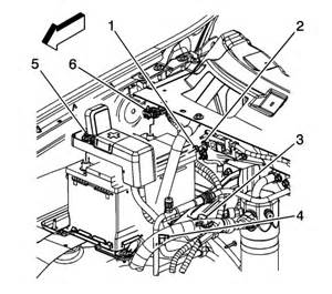 Gmc Denali Engine Diagram : my 2008 yokon denail will not start no power at all i ~ A.2002-acura-tl-radio.info Haus und Dekorationen