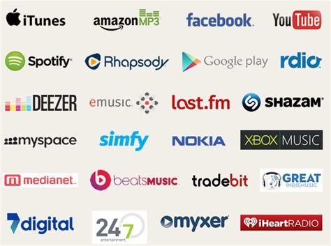 To get spotify free, simply signup using your email address. Distribute & sell your songs on iTunes,MtnMusicPlus, Spotify, Amazon, Google Play, eMusic, Simfy ...