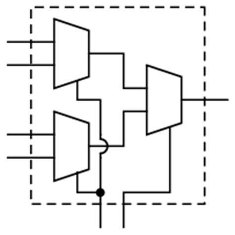 Multiplexers Combinational Logic Functions Electronics