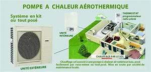 Pompe à Chaleur Aérothermique : pompe a chaleur aerothermie blog posts backuperjackson ~ Premium-room.com Idées de Décoration