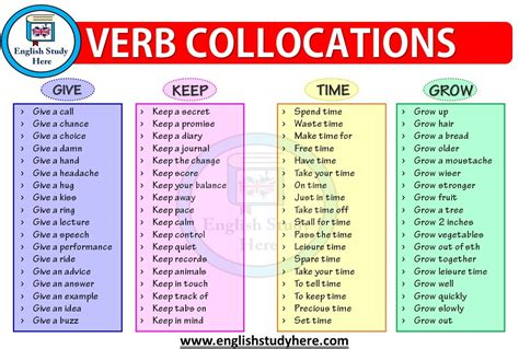 verb collocations give  time grow english study