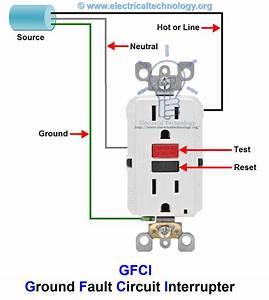 Gfci  Ground Fault Circuit Interrupter  Types  U0026 Working