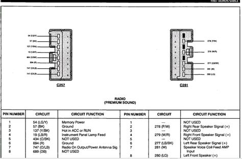 sho audio wiring   taurus car club