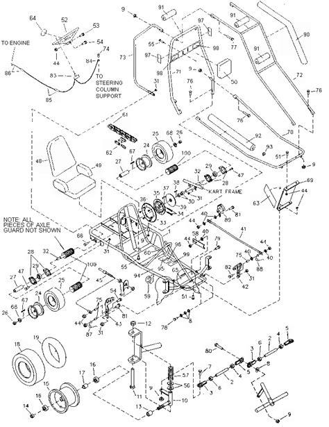Manco Dingo Kart Parts