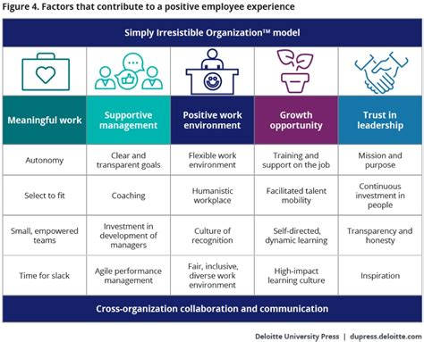 mit dem employee experience fokus den digital workplace