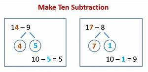 Make 10 Addition Subtraction Strategy  Solutions  Examples