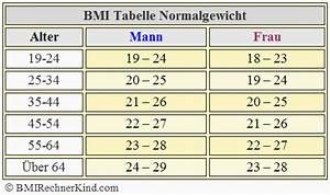 Einheiten Berechnen : normalgewicht berechnen normal bmi bmi rechner kind ~ Themetempest.com Abrechnung