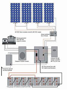 Solar Power Trailer  Part 2 By Jeffrey Yago  P E   Cem