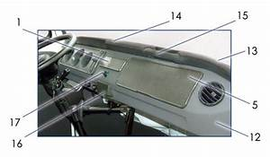 T2 Bay Dashboard