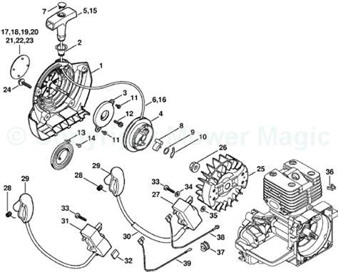 honda gx  manual auto electrical wiring diagram