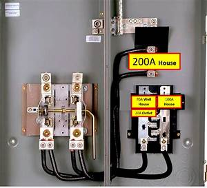 Electrical Panel - 400 Amp Meter Base Combo