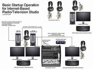 Support Forum  U2022 View Topic - New Studio Setup  Critique My Diagram Please