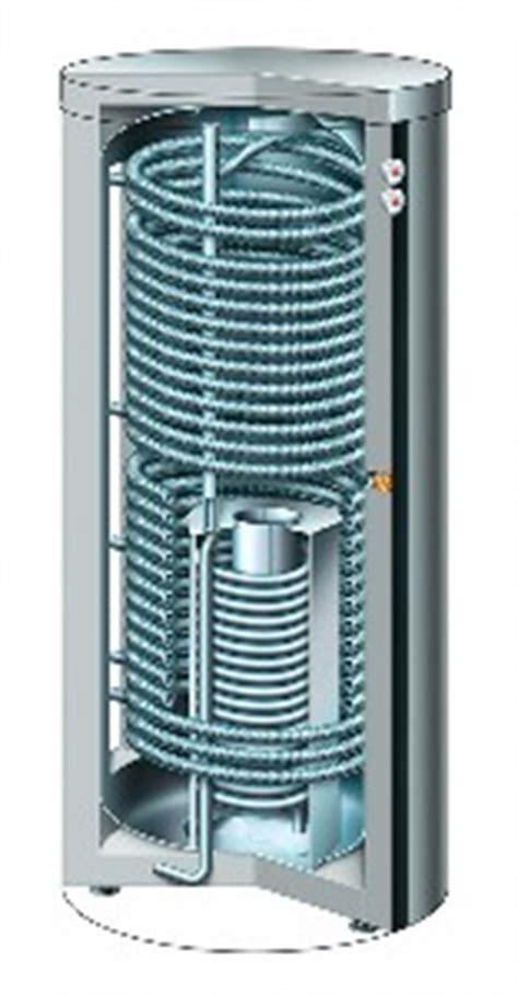 vitocell 360 m viessmann solarpaket zur trinkwassererw 228 rmung und heizungsunterst 252 tzung mit vitosol 200 t