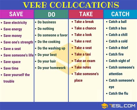 They are the most important words in a sentence. Verb + Noun: Verb Collocations Examples In English   Learn ...