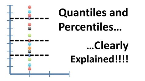 StatQuest: Quantiles and Percentiles, Clearly Explained ...