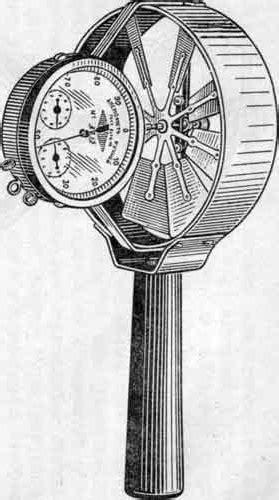 Измерение скорости и направления ветра
