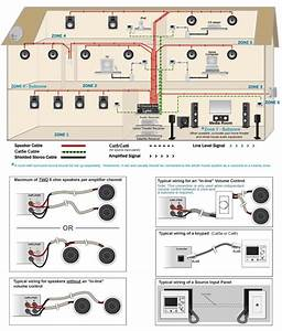 Home Audio Speaker Wiring Tower Speaker 4 Ohm Wiring Diagram Genie Throughout Home Theater