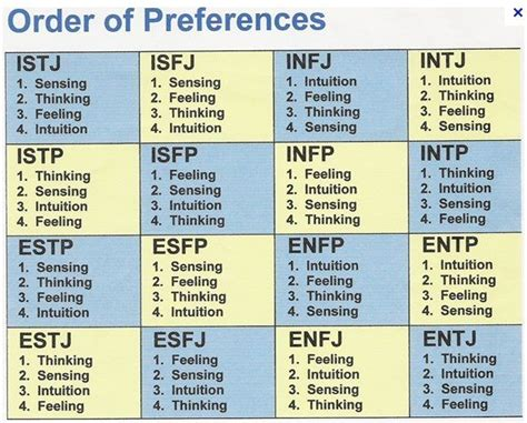 4 letter personality test 4 letter personality test lgbtlighthousehayward org 45909
