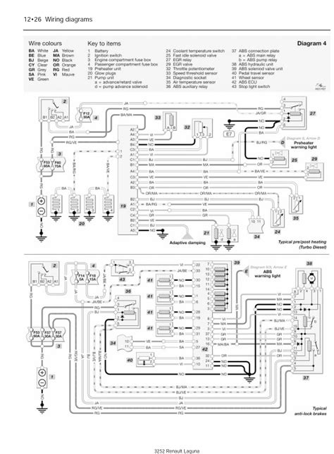 Renault Laguna Wiring Diagram Webtor