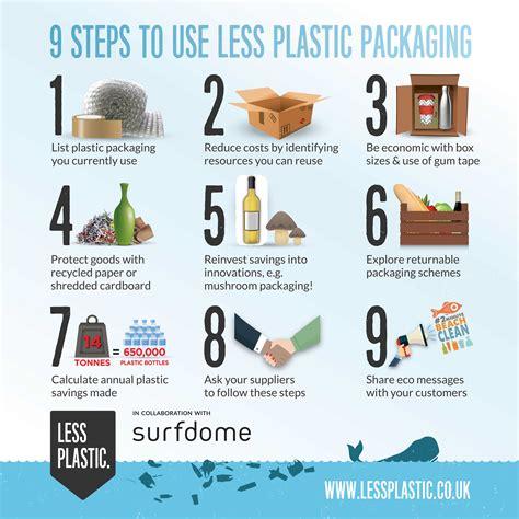 steps    plastic packaging   business  plastic