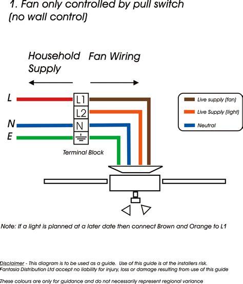 Ceiling Fan Speed Wall Switch Wiring Diagram Free