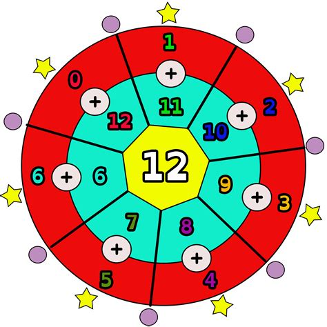 table de multiplication interactive 28 images librairie interactive labyrinthe des tables de