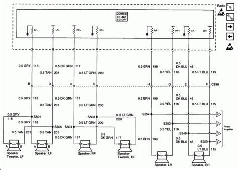 Cadillac Deville Radio Wiring Diagram