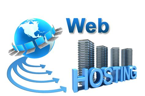 Best Website Hosting Milesweb Hosting Review Best Web Hosting Provider In