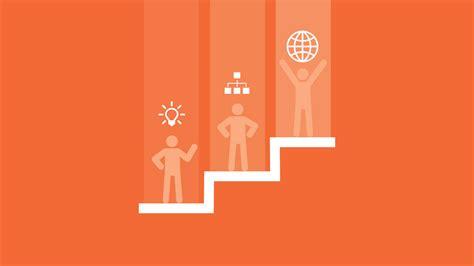 levels  leadership training industry