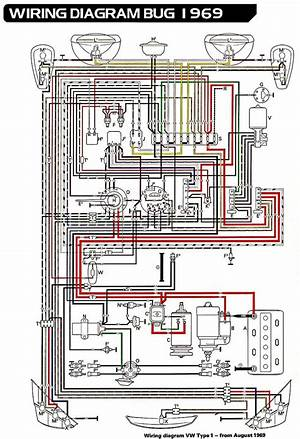 Vw Bug Wiring Harness Diagram 41519 Enotecaombrerosse It