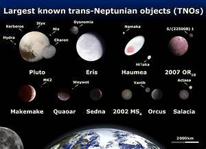 Plutoid - Wikipedia